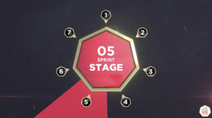 The UAE Tour 2019 – Stage 5